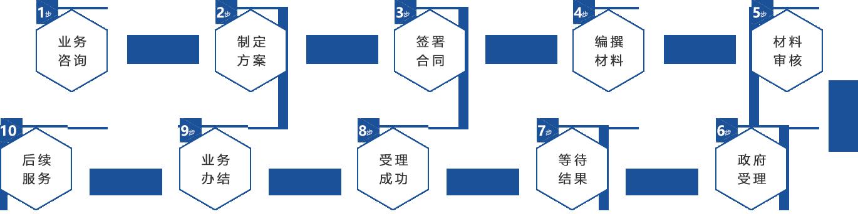 流程图flow_img.png