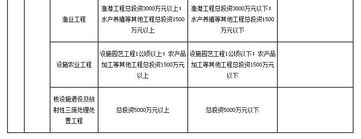 农林工程2.png