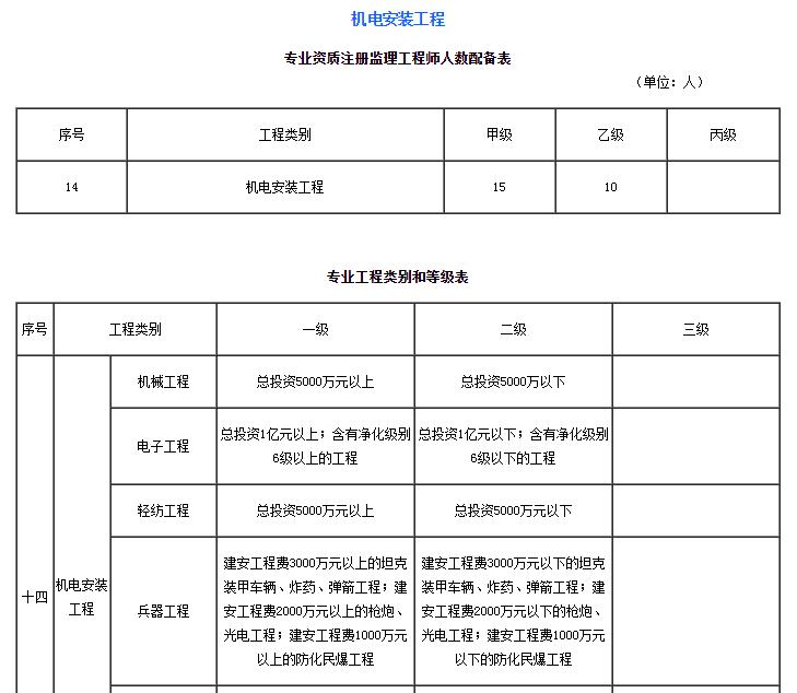 机电安装工程1.png